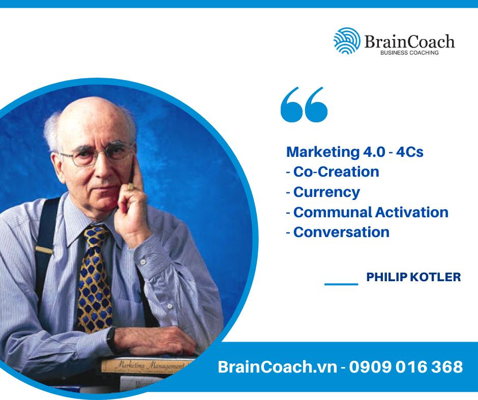 Thu hút và giữ chân khách hàng bằng Marketing 4.0